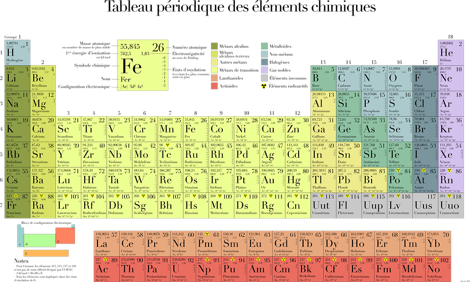 Qumica archivos distribuidora de tungsteno razo barras de carburo de tungsteno elementos sintticos urtaz Image collections